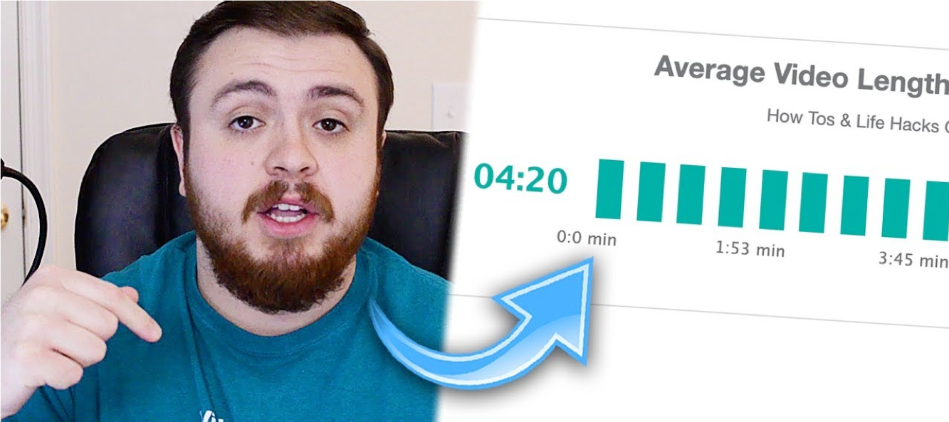 How Long Should Your YouTube Videos Be?