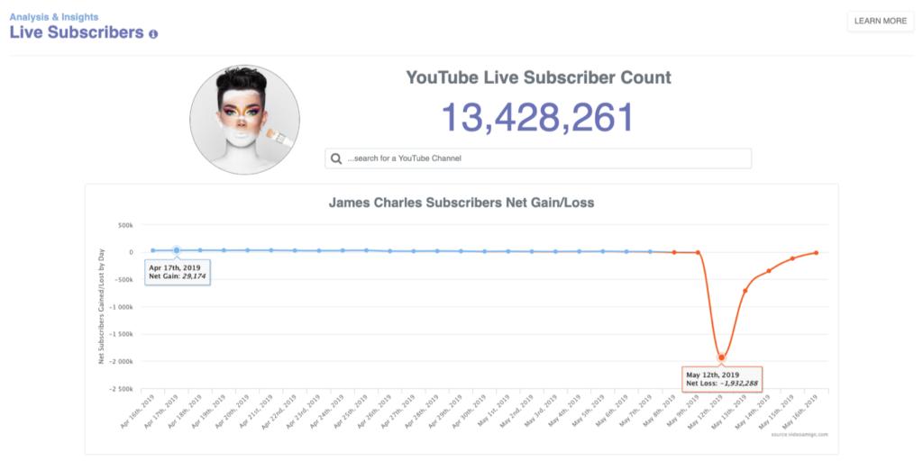 James Charles Live Subscribers Chart
