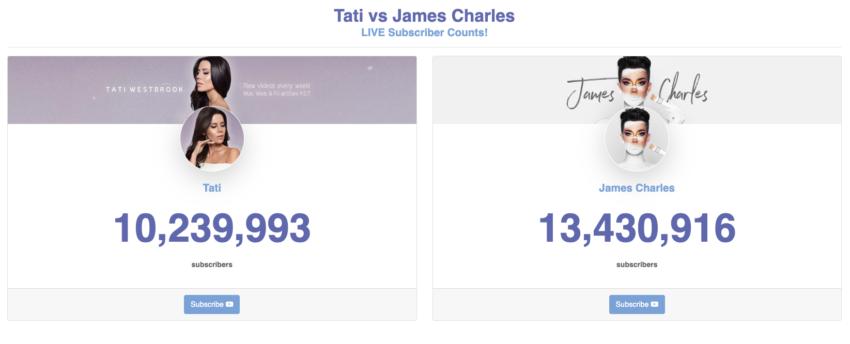 James Charles Subscribers
