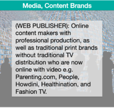 Description – Media Content Brands