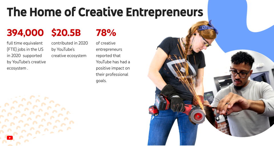 The State of the Creator Economy report by Oxford Economics and YouTube.